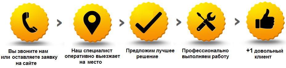Купить пластиковые окна в Красногорске